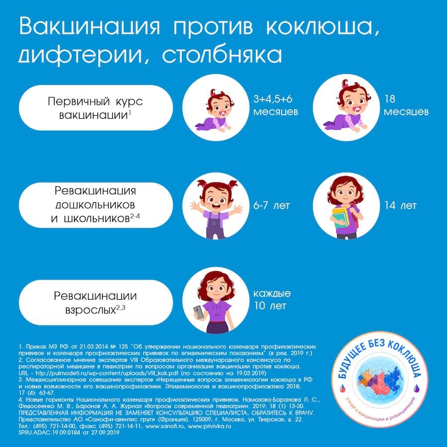 Vakcinaciya skhema01