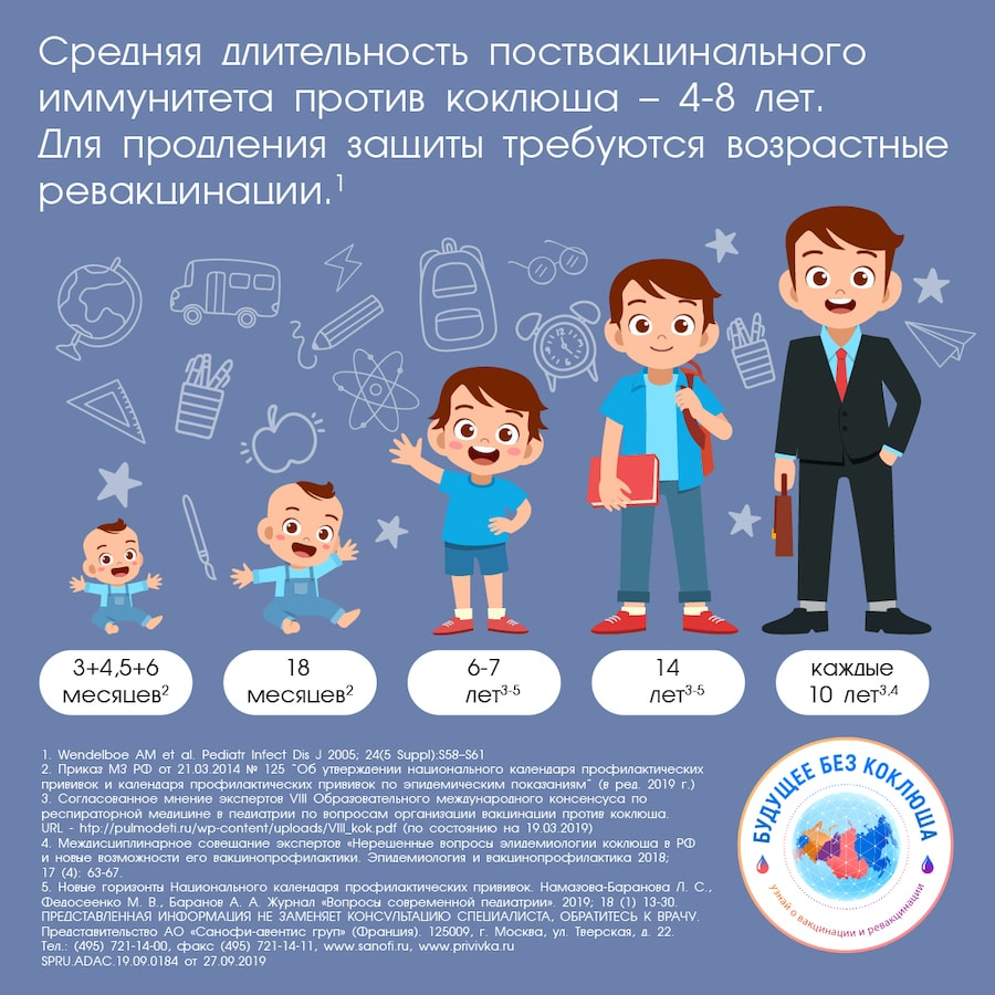 Vakcinaciya vozrast01