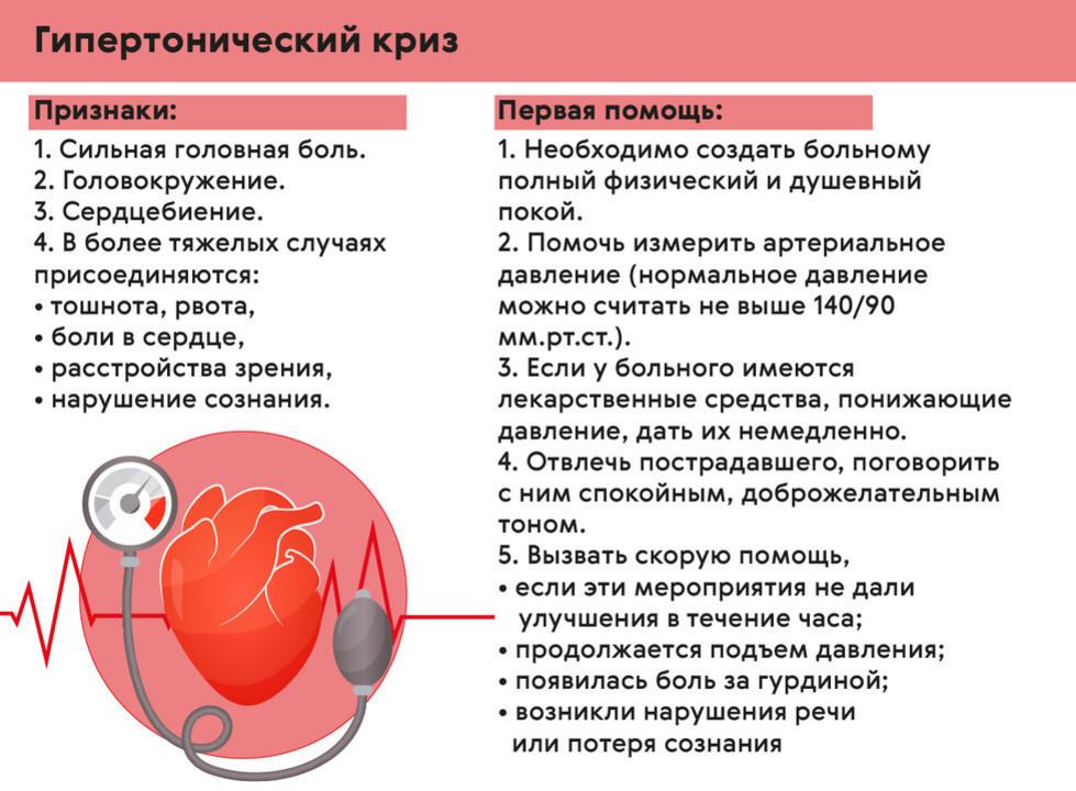 Диета при гипертонии, питание при повышенном давлении ...