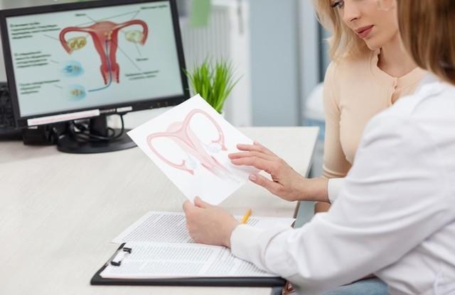 Чем вызвано воспаление гинекология
