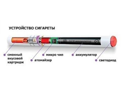 Электронные сигареты [приравняют к медикаментам в Великобритании]