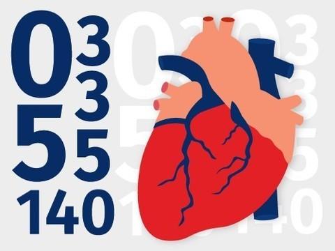 Формула здорового сердца от доктора Алексея Эрлиха