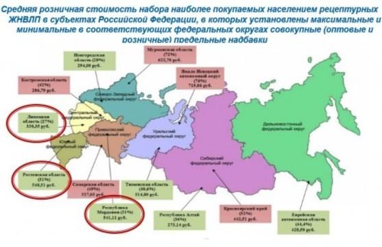 В России продаются [самые дорогие лекарства в мире]