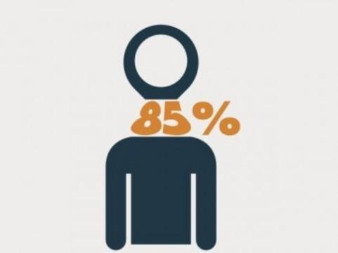 Только 10 процентов людей с [наследственным ангионевротическим отеком знают о диагнозе]